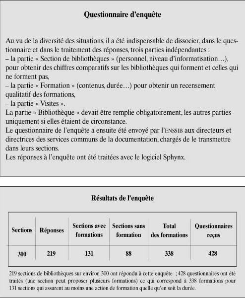 Questionnaire d'enquête - Notice bibliographique | Enssib