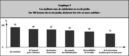 Les publics du site tolbiac fran ois mitterrand bulletin for Jardin graphique