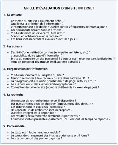 Grille d 39 valuation d 39 un site internet notice - Exemple grille entretien annuel d evaluation ...