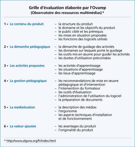 Les activit s de formation et d 39 insertion la biblioth que municipale de grenoble bulletin - Grille d evaluation formation ...