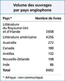 pays francophone liste