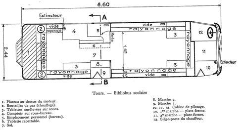 ebook Engineering