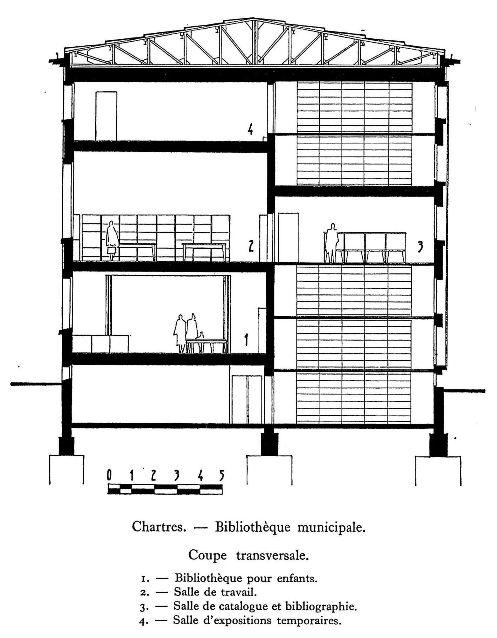 la nouvelle biblioth que municipale de chartres bulletin des biblioth ques de france. Black Bedroom Furniture Sets. Home Design Ideas