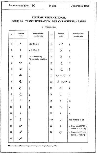 traduction rencontre arabe
