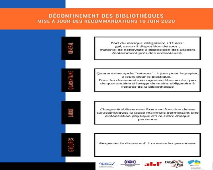Infographie déconfinement - biblio-covid.fr
