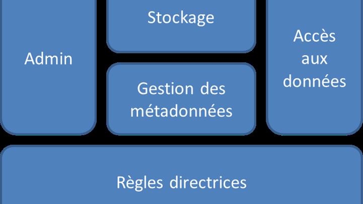 Gestion des métadonnées - wikipédia