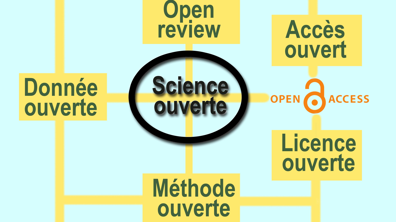 Sciences ouvertes / Wikipédia Commons